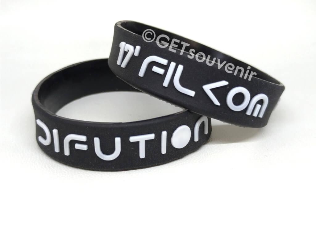 difution